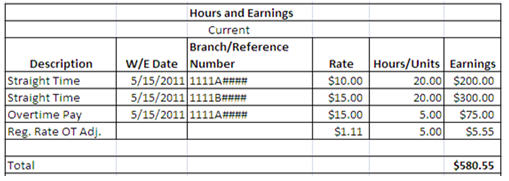 Overtime Calculation Example